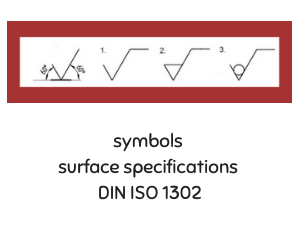 SYMBOLS SURFACE SPECIFICATIONS